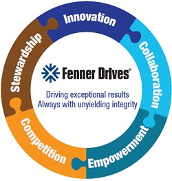 Fenner Drives Values