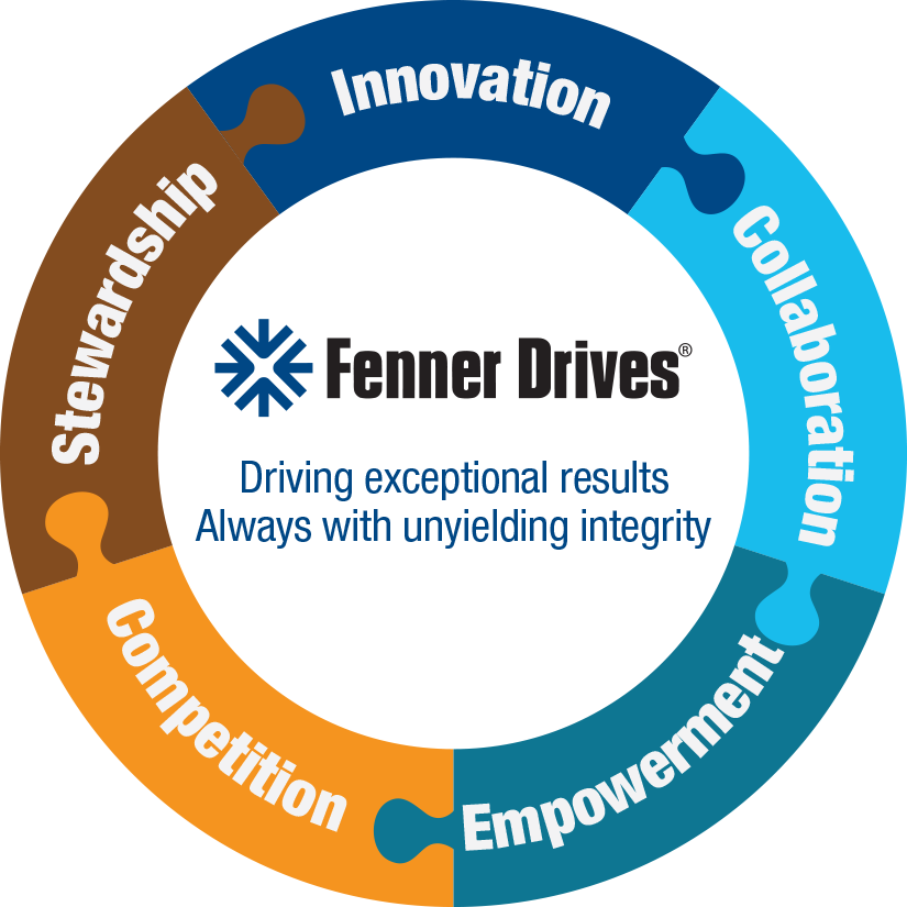 Fenner Drives, Inc.